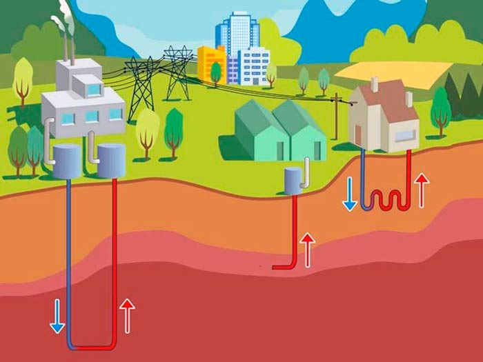 Instalación de red de geotermia para climatizar edificios avanza en Langreo